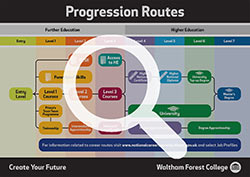 College Progression Map